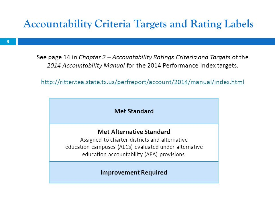 Accountability Criteria Targets and Rating Labels 5 Met Standard Met Alternative Standard Assigned to charter districts and alternative education camp