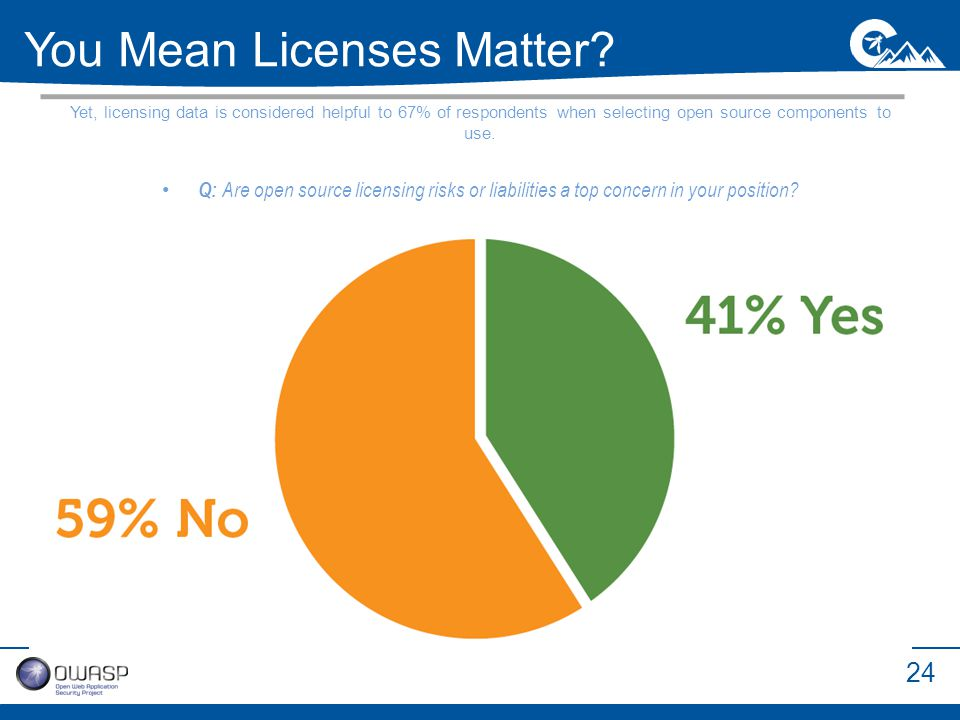 24 Yet, licensing data is considered helpful to 67% of respondents when selecting open source components to use.