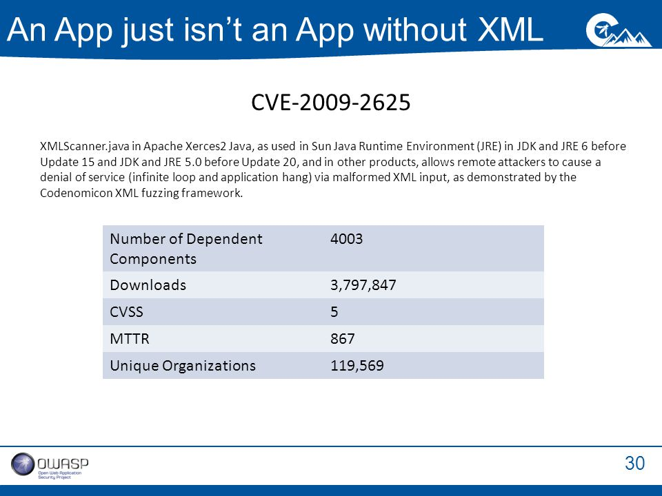 30 An App just isn't an App without XML Number of Dependent Components 4003 Downloads3,797,847 CVSS5 MTTR867 Unique Organizations119,569 CVE-2009-2625 XMLScanner.java in Apache Xerces2 Java, as used in Sun Java Runtime Environment (JRE) in JDK and JRE 6 before Update 15 and JDK and JRE 5.0 before Update 20, and in other products, allows remote attackers to cause a denial of service (infinite loop and application hang) via malformed XML input, as demonstrated by the Codenomicon XML fuzzing framework.