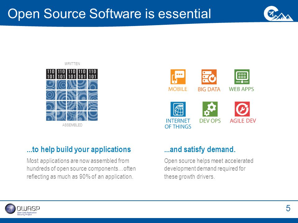 5...to help build your applications Most applications are now assembled from hundreds of open source components…often reflecting as much as 90% of an application....and satisfy demand.