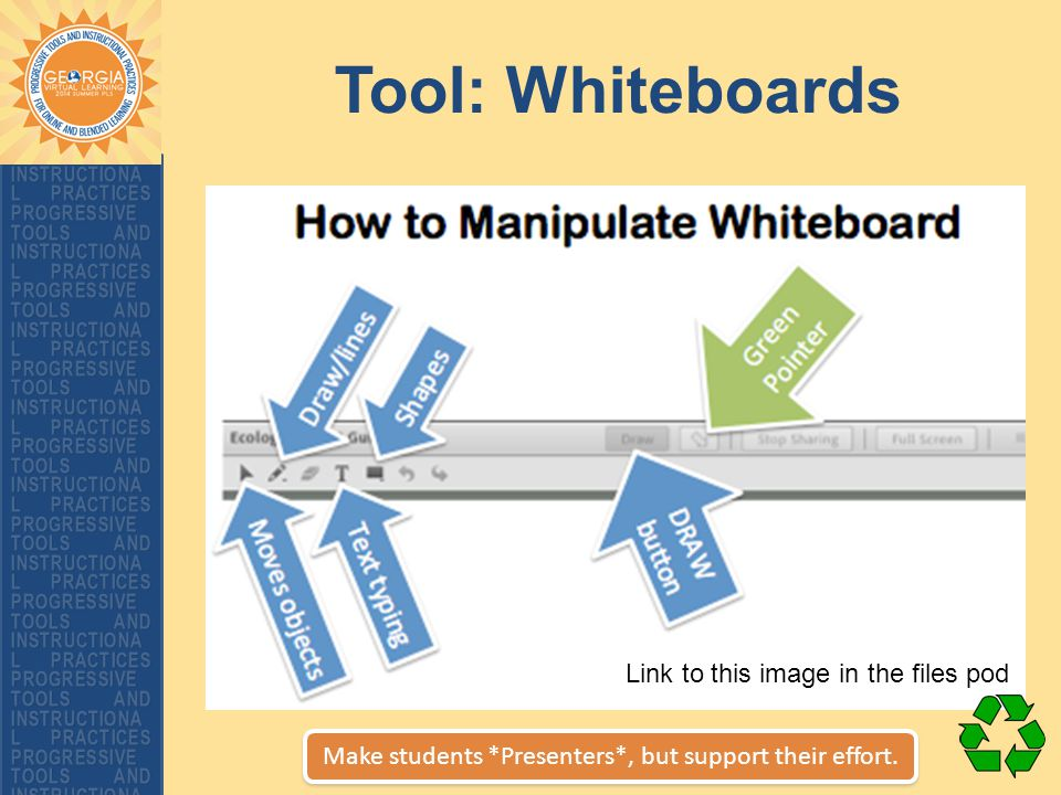 Tool: Whiteboards Link to this image in the files pod Make students *Presenters*, but support their effort.