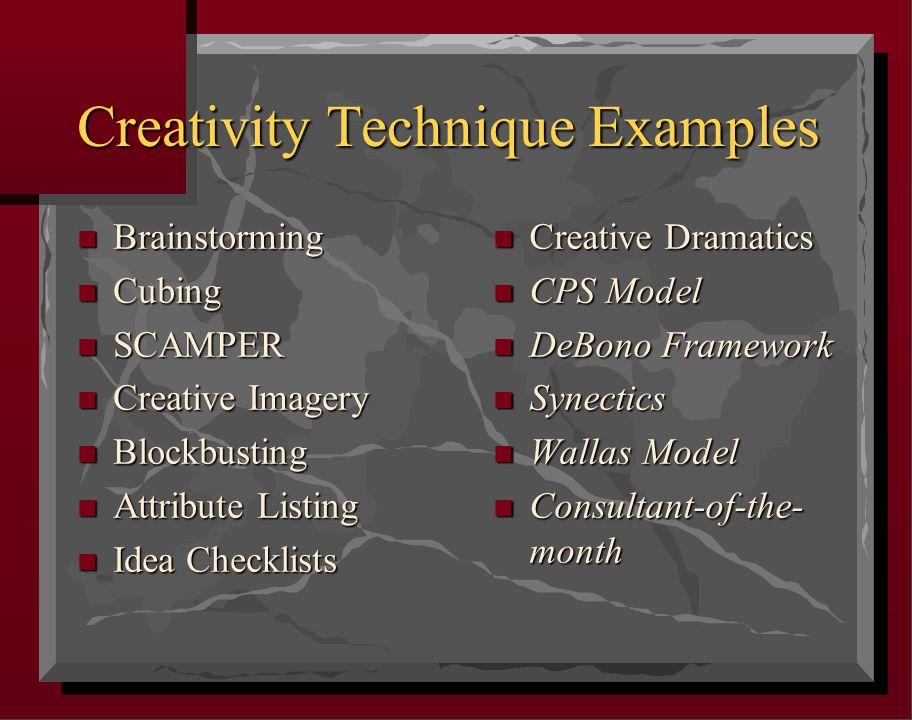 Creativity Technique Examples n Brainstorming n Cubing n SCAMPER n Creative Imagery n Blockbusting n Attribute Listing n Idea Checklists n Creative Dramatics n CPS Model n DeBono Framework n Synectics n Wallas Model n Consultant-of-the- month