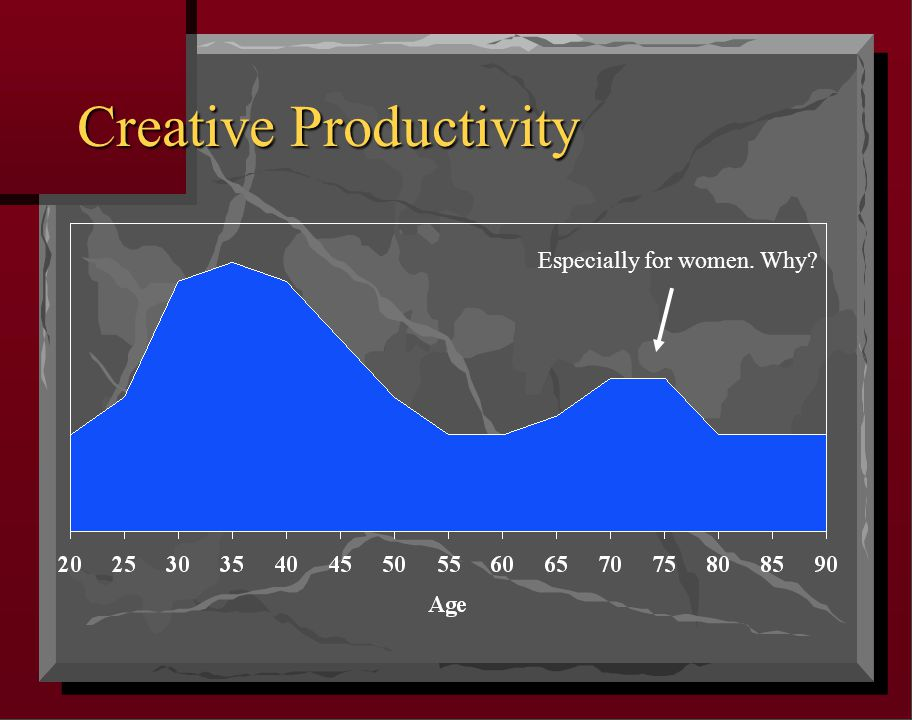 Creative Productivity Especially for women. Why?