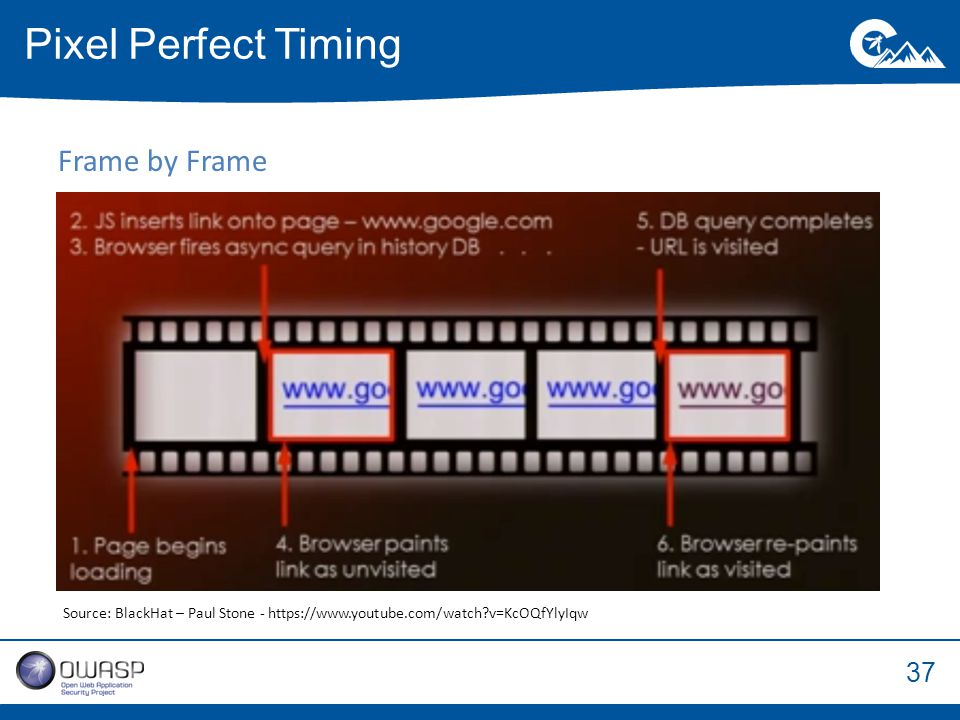 37 Frame by Frame Pixel Perfect Timing Source: BlackHat – Paul Stone - https://www.youtube.com/watch?v=KcOQfYlyIqw
