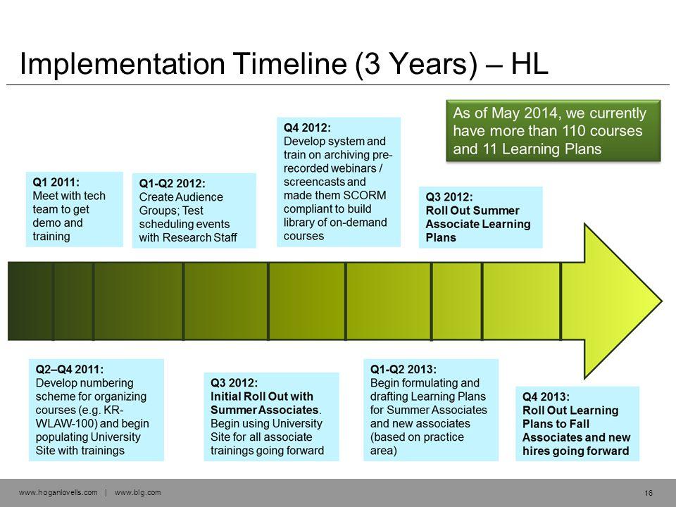 www.hoganlovells.com | www.blg.com Implementation Timeline (3 Years) – HL 16