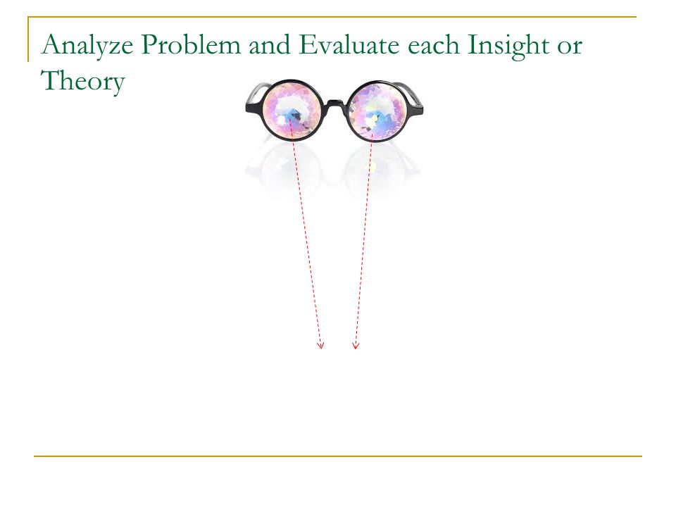 Analyze Problem and Evaluate each Insight or Theory