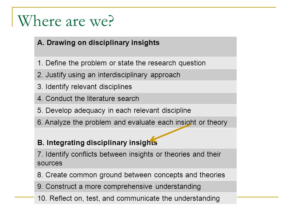 Where are we. A. Drawing on disciplinary insights 1.