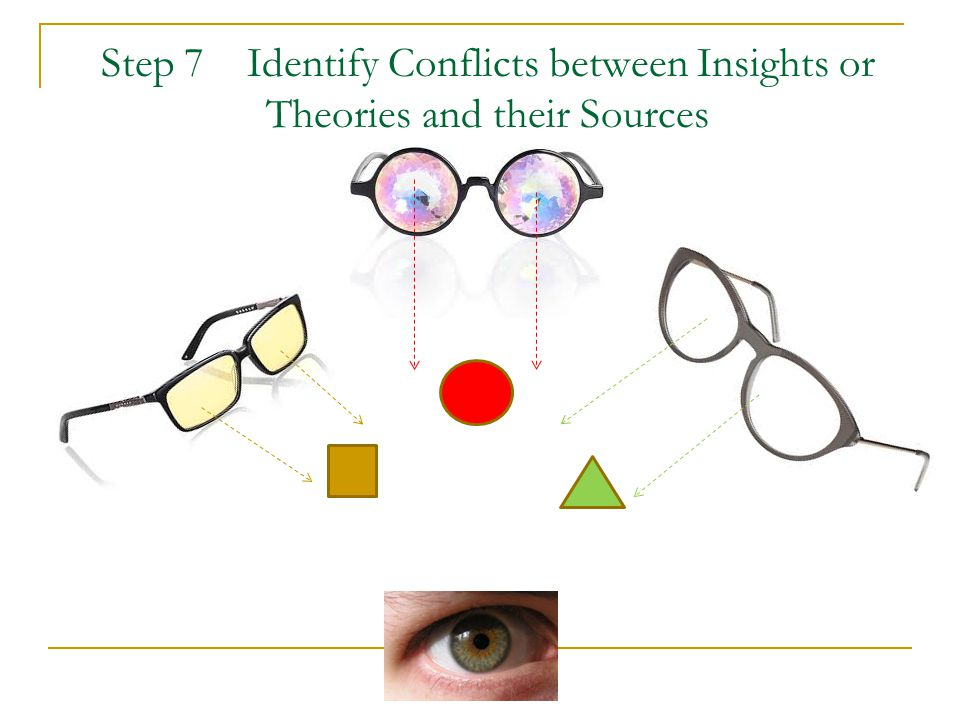 Step 7 Identify Conflicts between Insights or Theories and their Sources