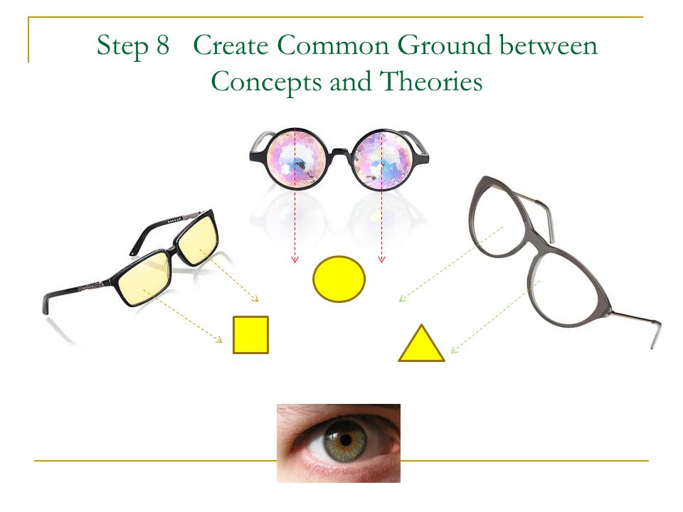 Step 8 Create Common Ground between Concepts and Theories