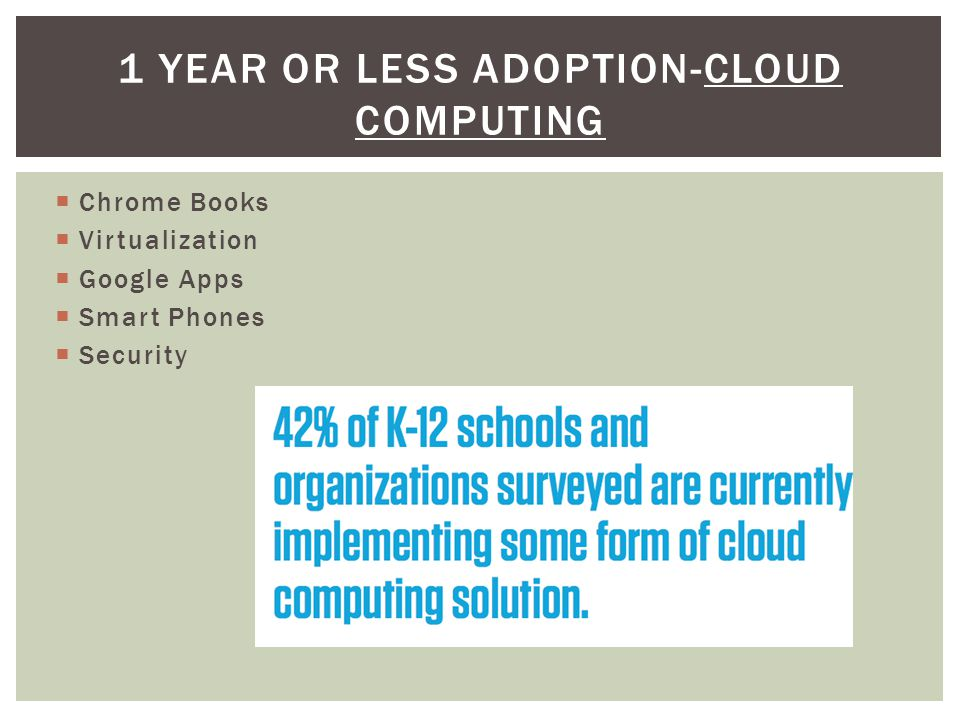  Chrome Books  Virtualization  Google Apps  Smart Phones  Security 1 YEAR OR LESS ADOPTION-CLOUD COMPUTING