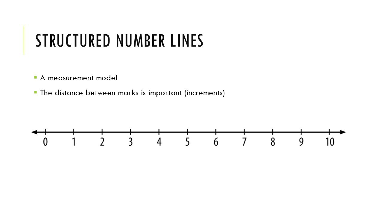 STRUCTURED NUMBER LINES  A measurement model  The distance between marks is important (increments)