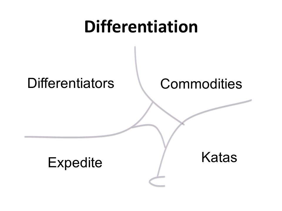 Differentiation Commodities Differentiators Expedite Katas