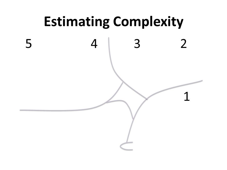 Estimating Complexity 5 43 2 1