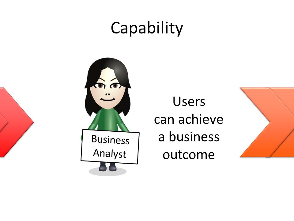 Capability Users can achieve a business outcome Business Analyst