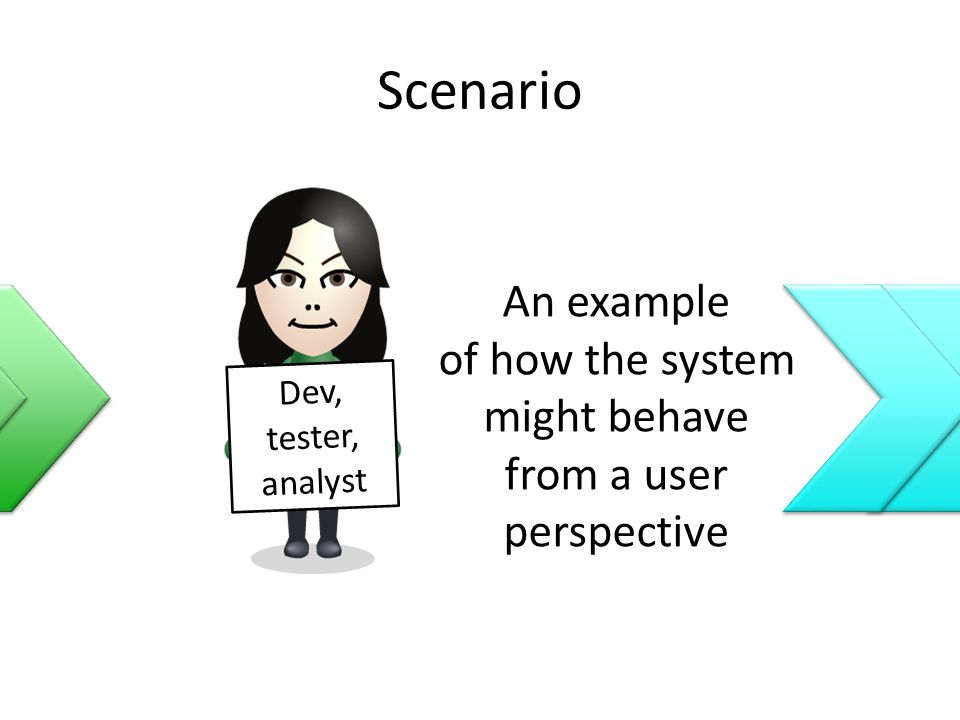 Scenario An example of how the system might behave from a user perspective Dev, tester, analyst