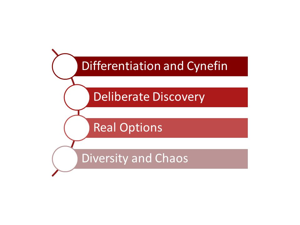 Differentiation and Cynefin Deliberate Discovery Real Options Diversity and Chaos