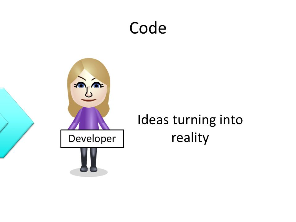 Code Ideas turning into reality Developer