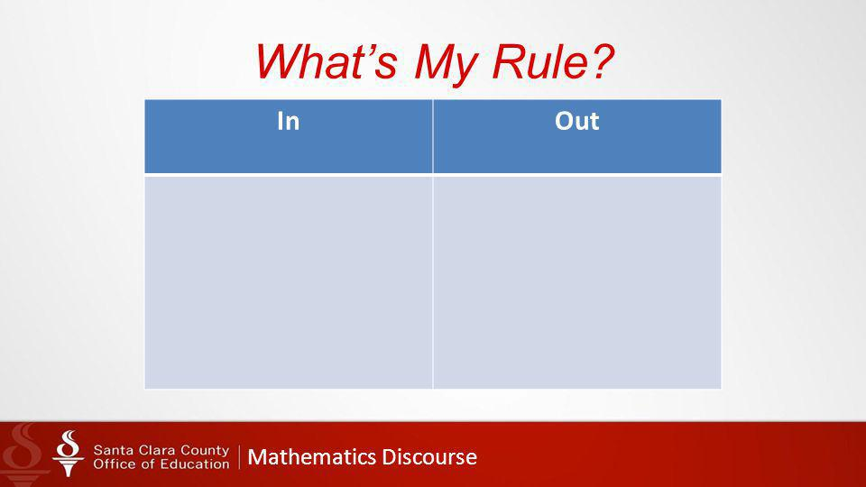Mathematics Discourse What's My Rule InOut 15321532 37543754