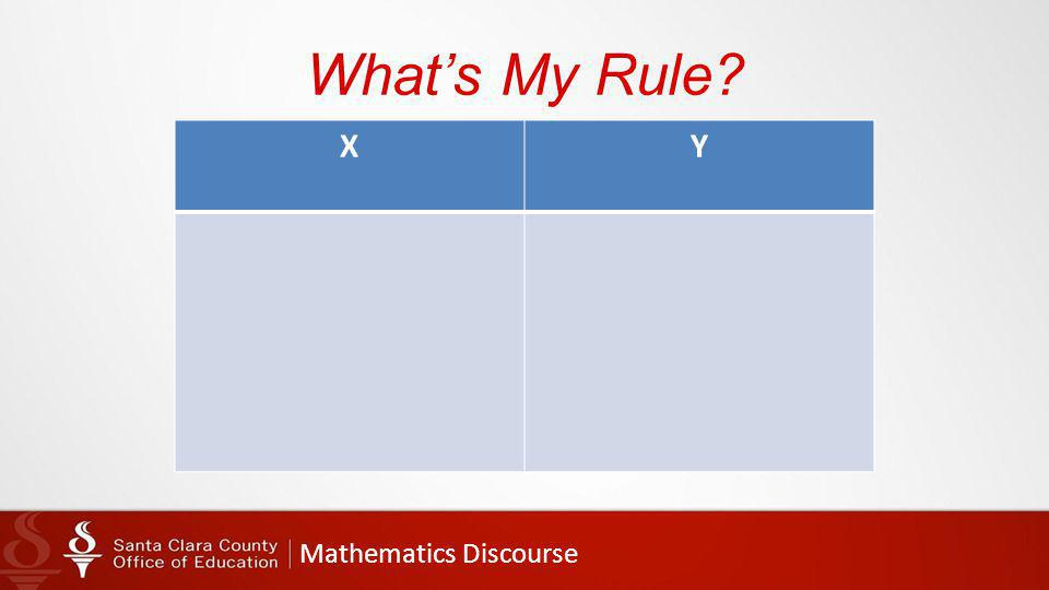 Mathematics Discourse What's My Rule XY 15321532 04210421