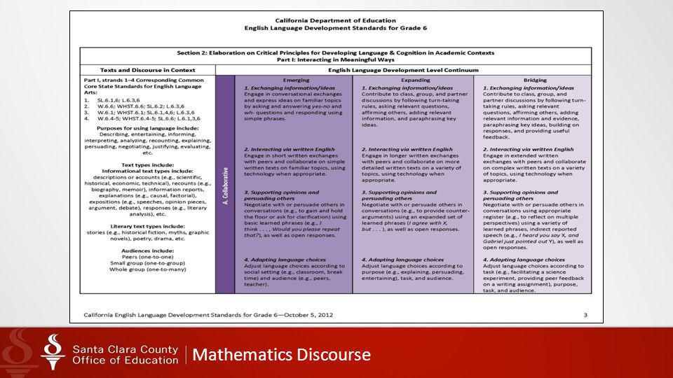 Mathematics Discourse