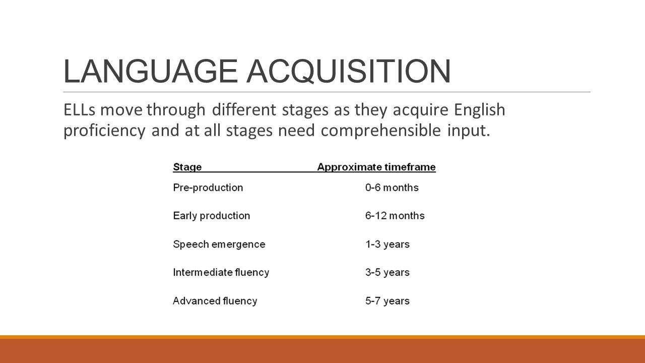 LANGUAGE ACQUISITION ELLs move through different stages as they acquire English proficiency and at all stages need comprehensible input.