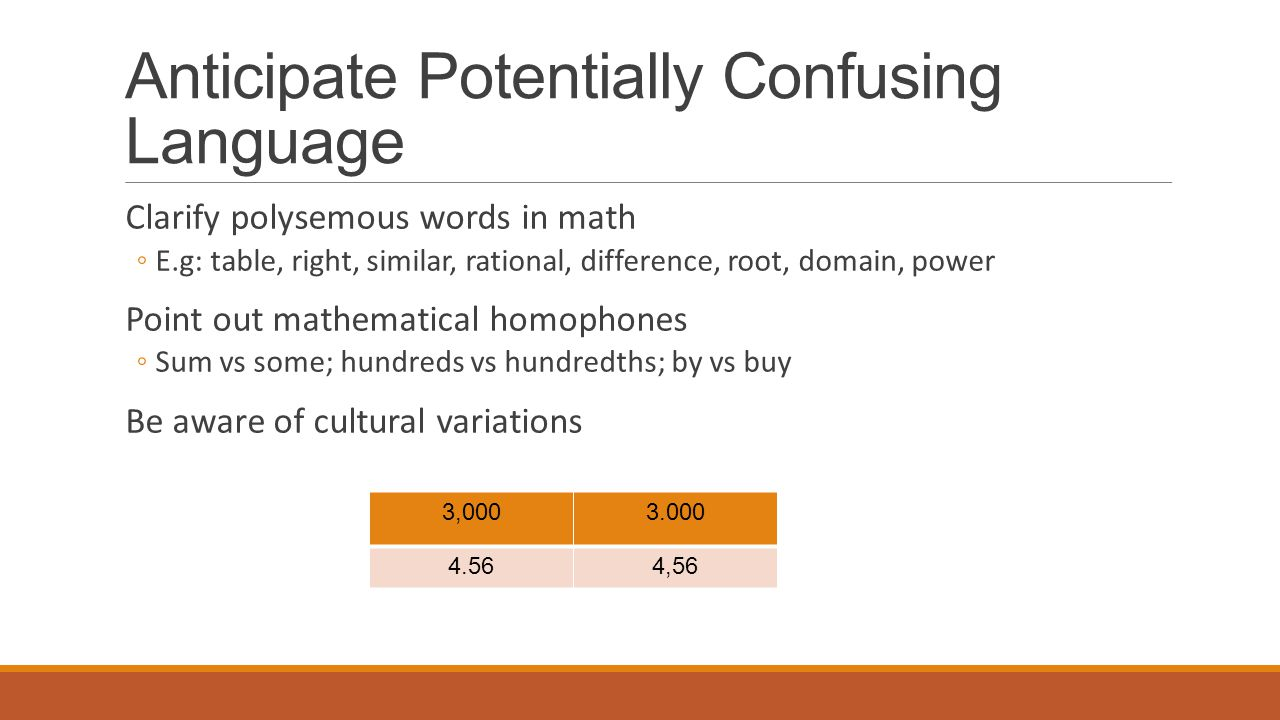 Anticipate Potentially Confusing Language Clarify polysemous words in math ◦E.g: table, right, similar, rational, difference, root, domain, power Point out mathematical homophones ◦Sum vs some; hundreds vs hundredths; by vs buy Be aware of cultural variations 3,0003.000 4.564,56