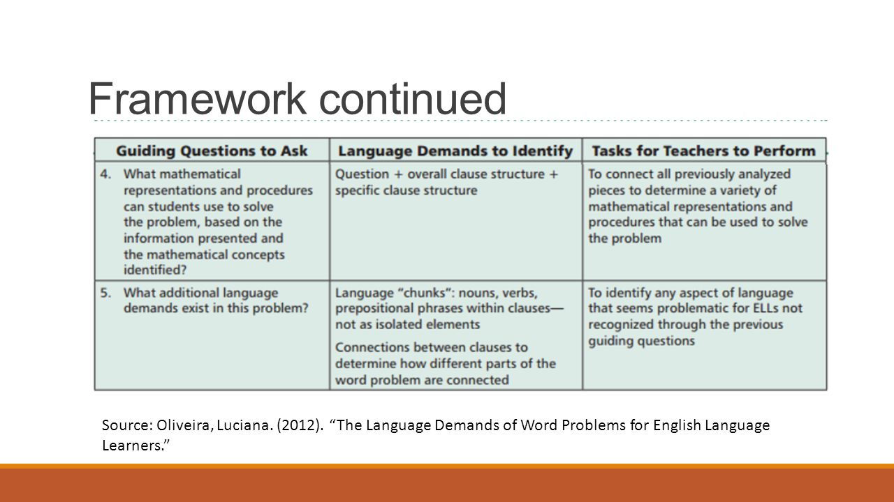 Framework continued Source: Oliveira, Luciana. (2012).