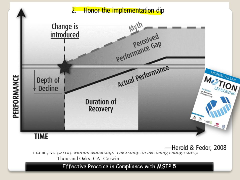 Effective Practice in Compliance with MSIP 5 Fullan, M.