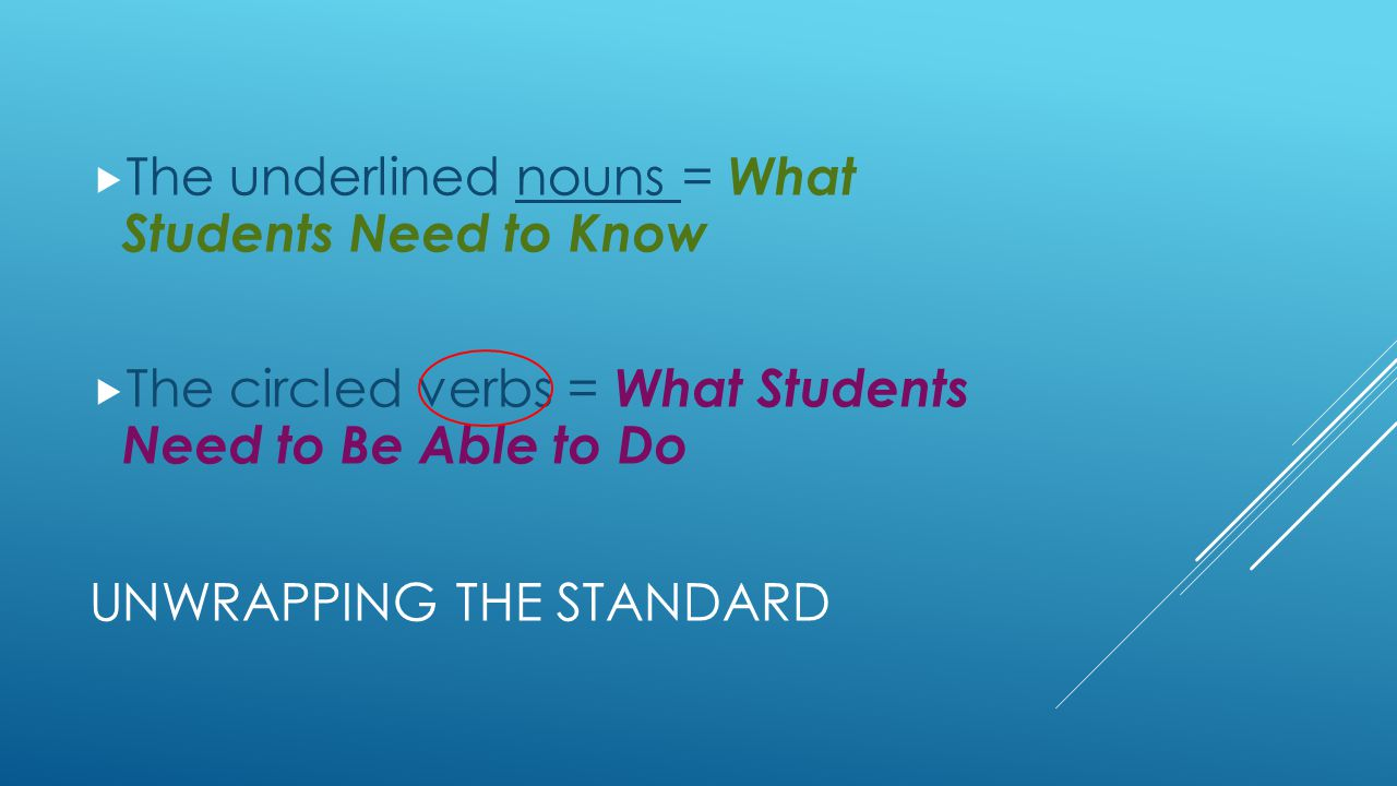 UNWRAPPING THE STANDARD  The underlined nouns = What Students Need to Know  The circled verbs = What Students Need to Be Able to Do
