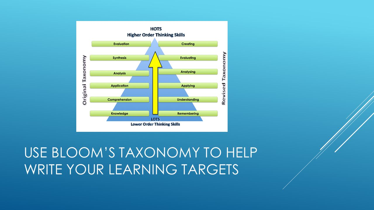 USE BLOOM'S TAXONOMY TO HELP WRITE YOUR LEARNING TARGETS