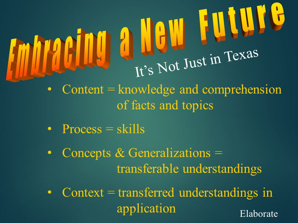 Content = knowledge and comprehension of facts and topics Process = skills Concepts & Generalizations = transferable understandings Context = transferred understandings in application It's Not Just in Texas Elaborate