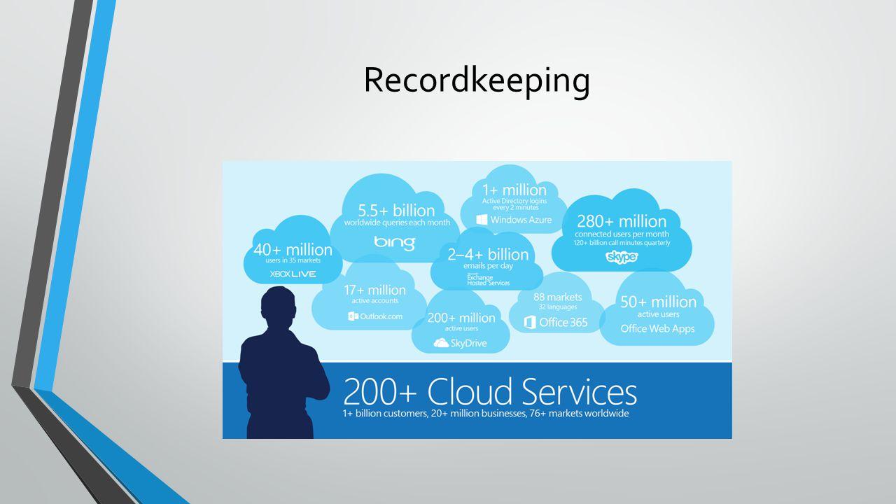 Recordkeeping