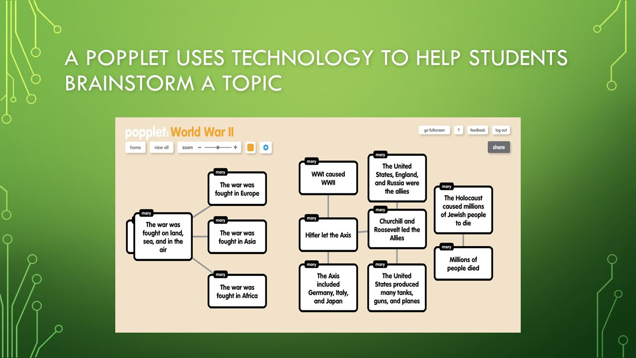 A POPPLET USES TECHNOLOGY TO HELP STUDENTS BRAINSTORM A TOPIC