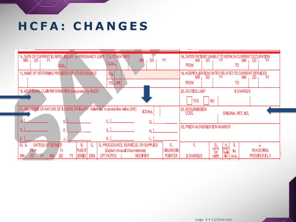 HCFA: CHANGES page 4 Confidential