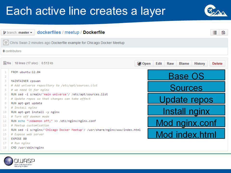 Each active line creates a layer