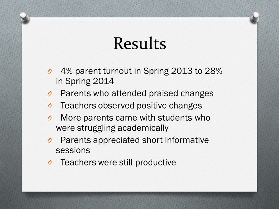 Results O 4% parent turnout in Spring 2013 to 28% in Spring 2014 O Parents who attended praised changes O Teachers observed positive changes O More parents came with students who were struggling academically O Parents appreciated short informative sessions O Teachers were still productive