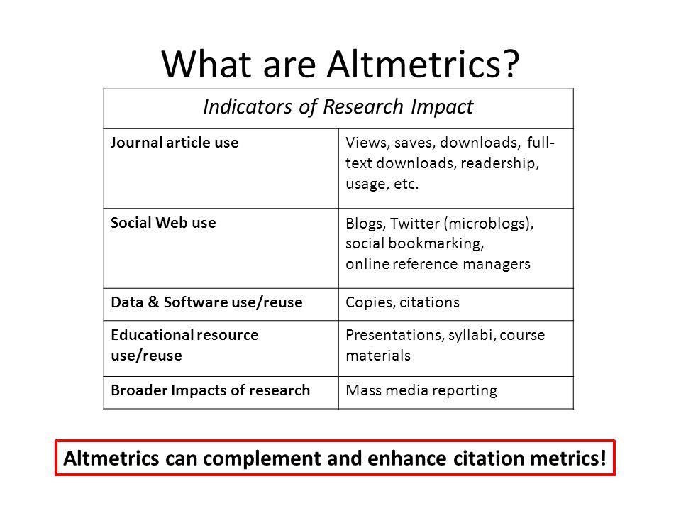 What are Altmetrics.