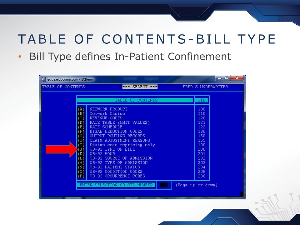 TABLE OF CONTENTS-BILL TYPE Bill Type defines In-Patient Confinement
