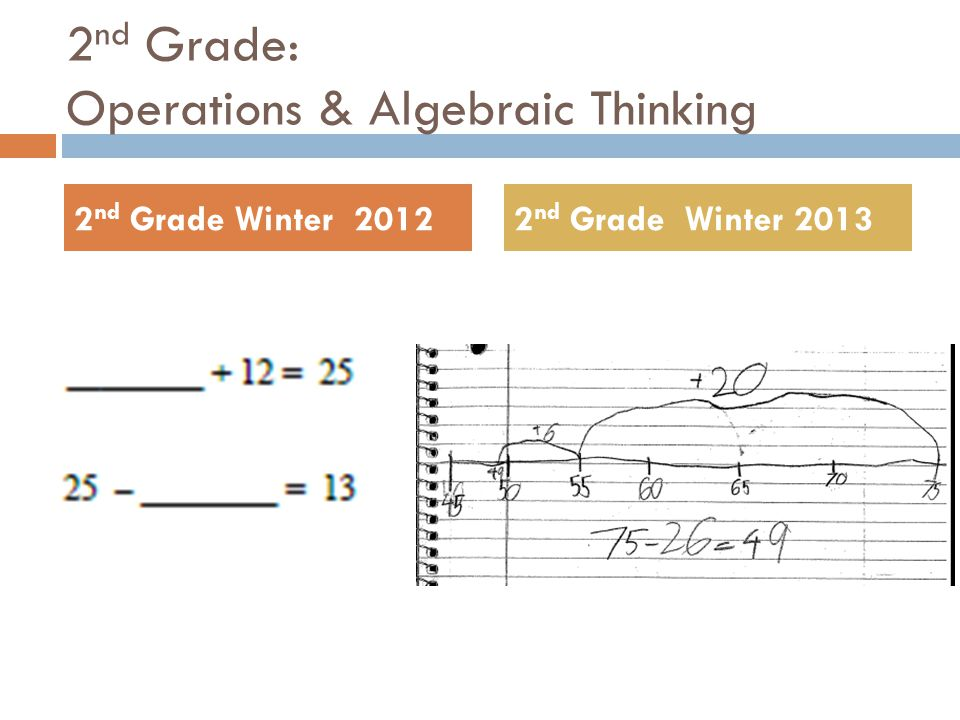 2 nd Grade: Operations & Algebraic Thinking 2 nd Grade Winter 20122 nd Grade Winter 2013