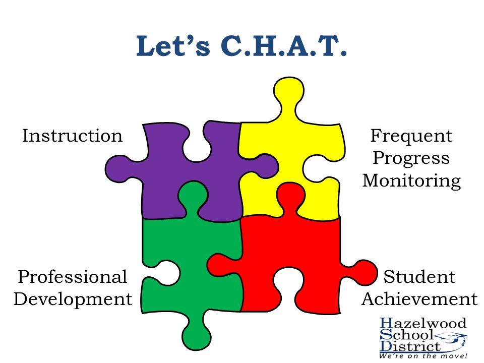Let's C.H.A.T. Instruction Professional Development Frequent Progress Monitoring Student Achievement