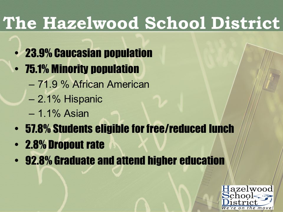 The Hazelwood School District 23.9% Caucasian population 75.1% Minority population –71.9 % African American –2.1% Hispanic –1.1% Asian 57.8% Students eligible for free/reduced lunch 2.8% Dropout rate 92.8% Graduate and attend higher education