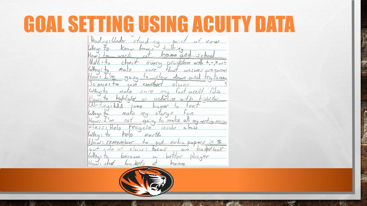 GOAL SETTING USING ACUITY DATA