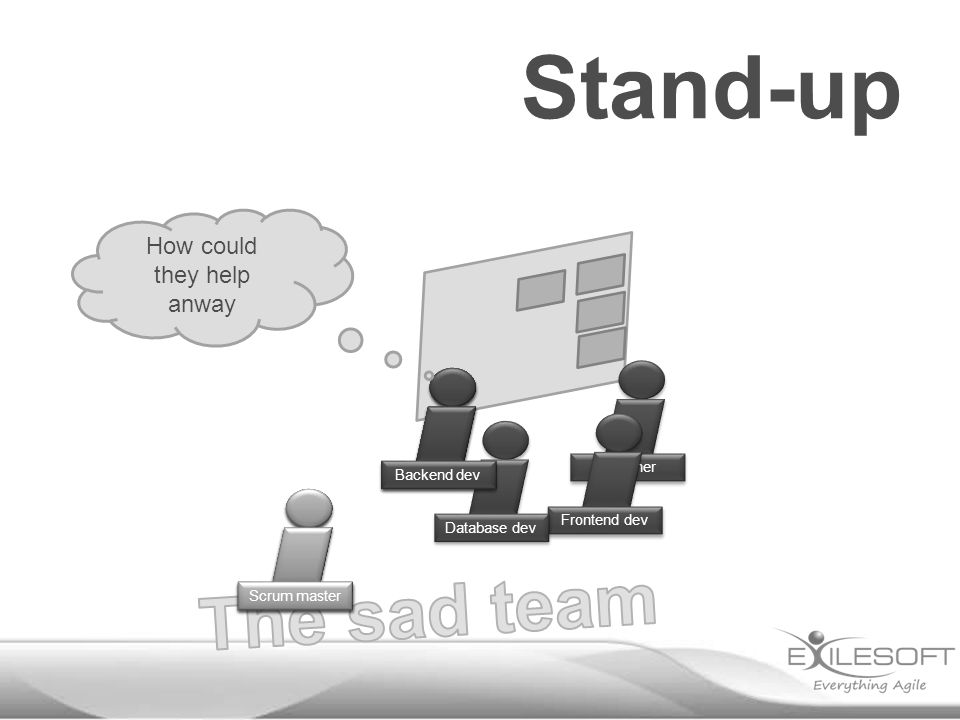 Stand-up Johannes Scrum master Designer Frontend dev Database dev Backend dev How could they help anway