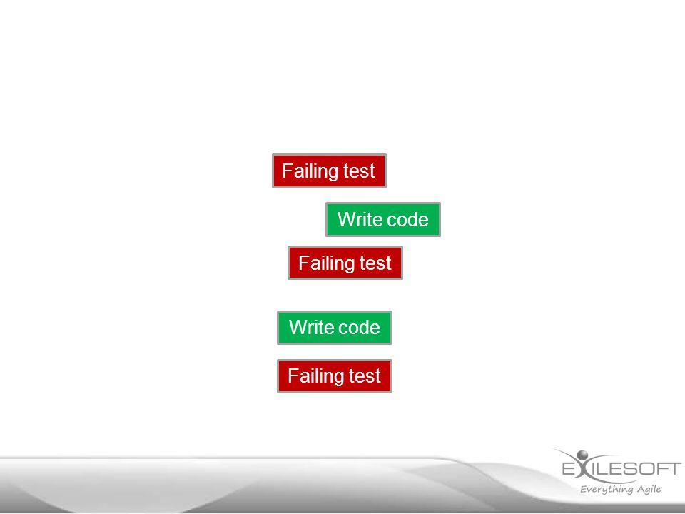 Failing test Write code Failing test Write code Failing test