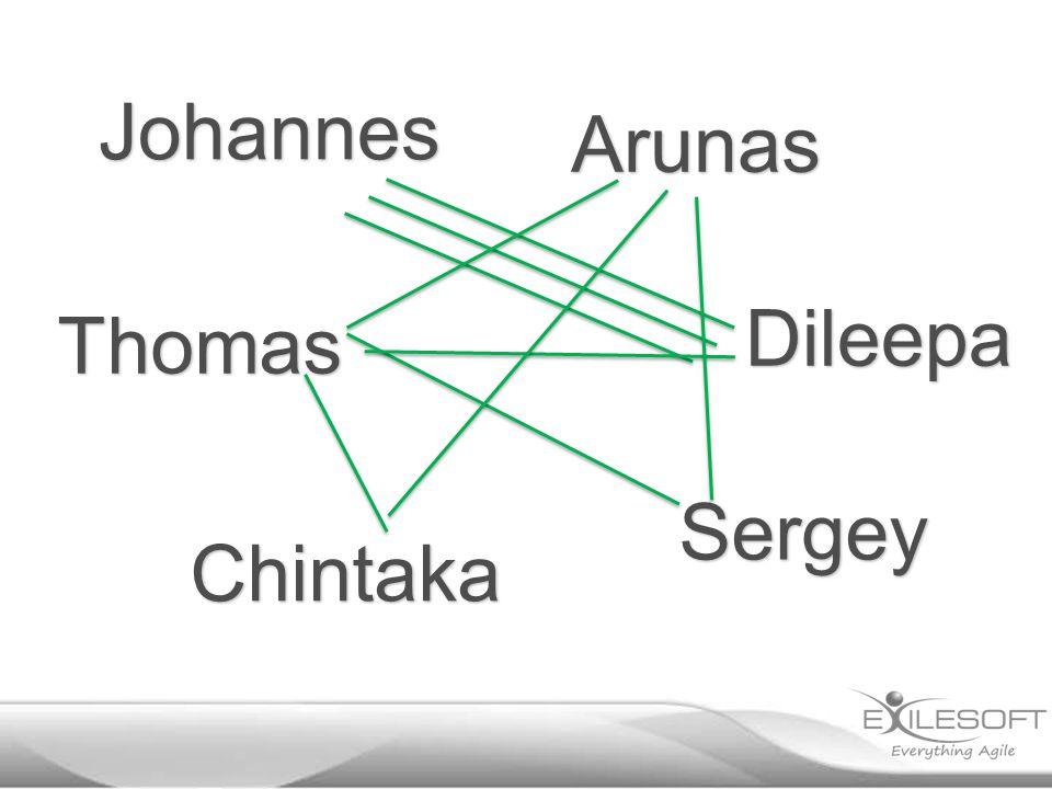 Dileepa Johannes Chintaka Thomas Sergey Arunas