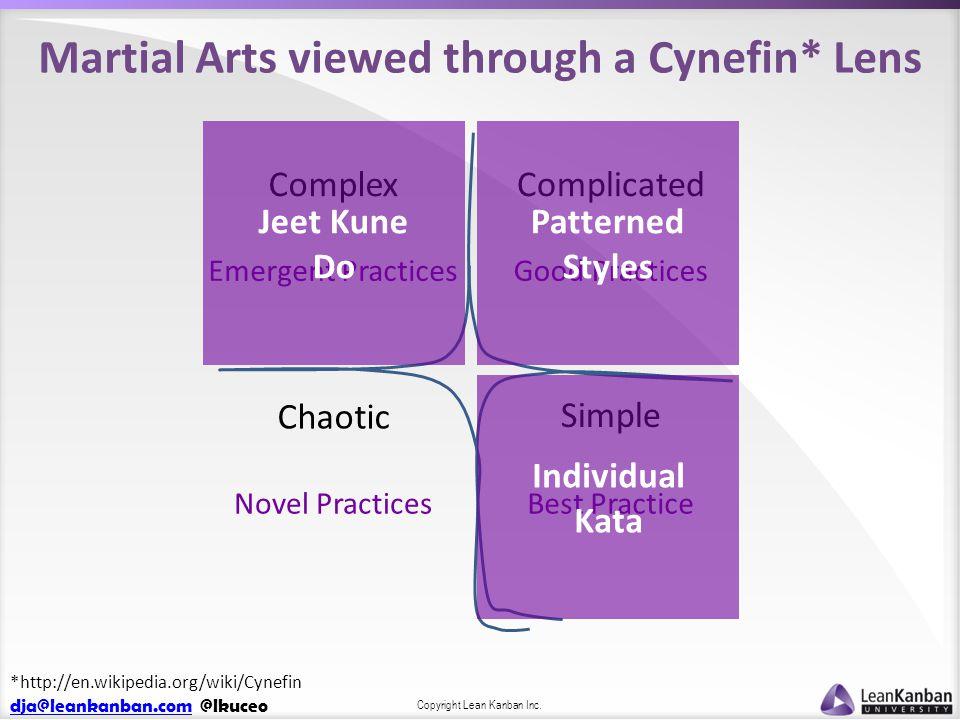 dja@leankanban.comdja@leankanban.com @lkuceo Copyright Lean Kanban Inc. Martial Arts viewed through a Cynefin* Lens Simple ComplicatedComplex Chaotic