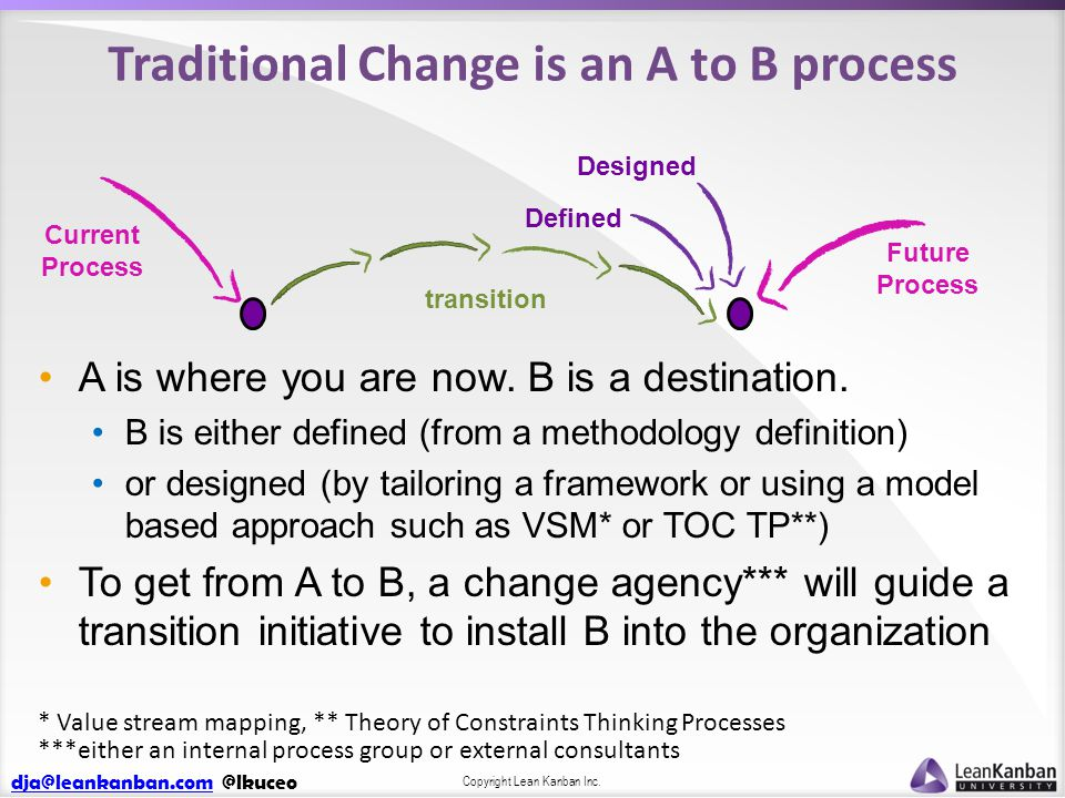 dja@leankanban.comdja@leankanban.com @lkuceo Copyright Lean Kanban Inc. Traditional Change is an A to B process A is where you are now. B is a destina