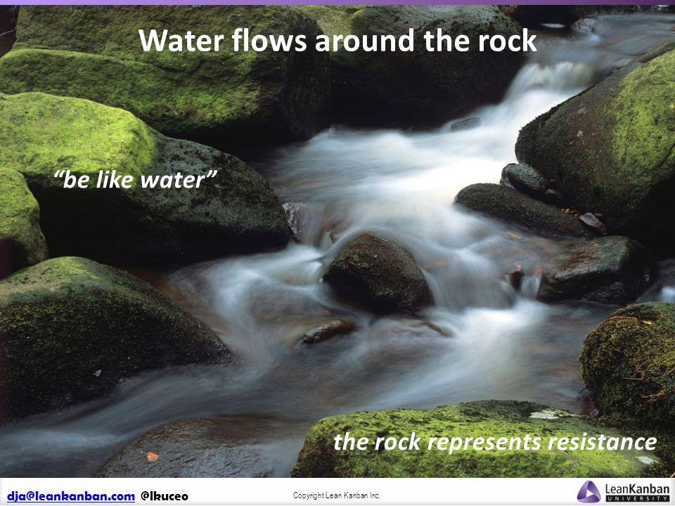 "dja@leankanban.comdja@leankanban.com @lkuceo Copyright Lean Kanban Inc. Water flows around the rock ""be like water"" the rock represents resistance"