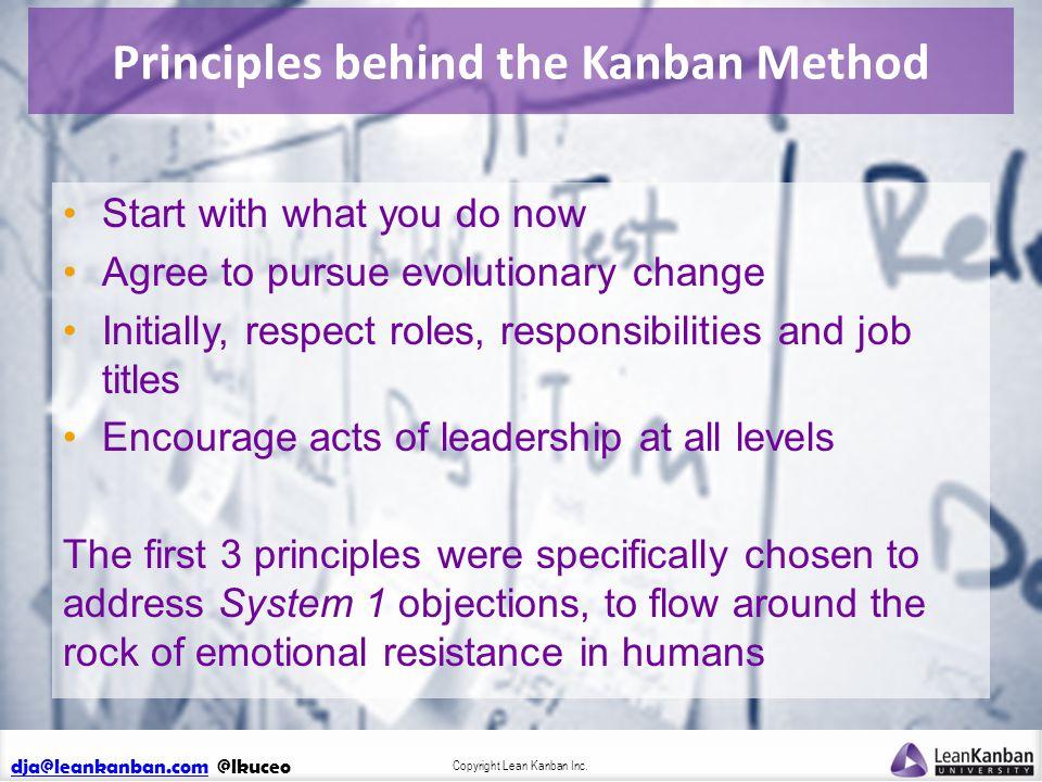 dja@leankanban.comdja@leankanban.com @lkuceo Copyright Lean Kanban Inc. Principles behind the Kanban Method Start with what you do now Agree to pursue