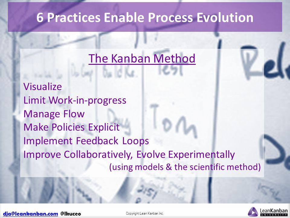 dja@leankanban.comdja@leankanban.com @lkuceo Copyright Lean Kanban Inc. 6 Practices Enable Process Evolution The Kanban Method Visualize Limit Work-in